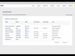 sQoot & Bike portal - overzicht werknemers lijstweergave
